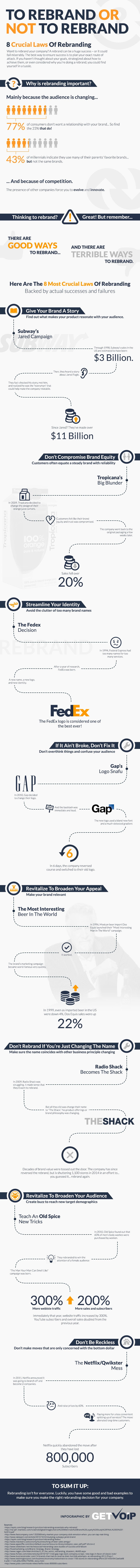 1410363120-8-must-follow-rules-rebranding-company-infographic
