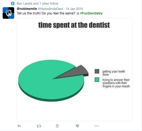 social media marketing is a great way to attract new dental patients