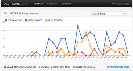 call-tracking-6