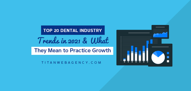 Top 20 Dental Industry Trends in 2021 & What They Mean to Practice Growth